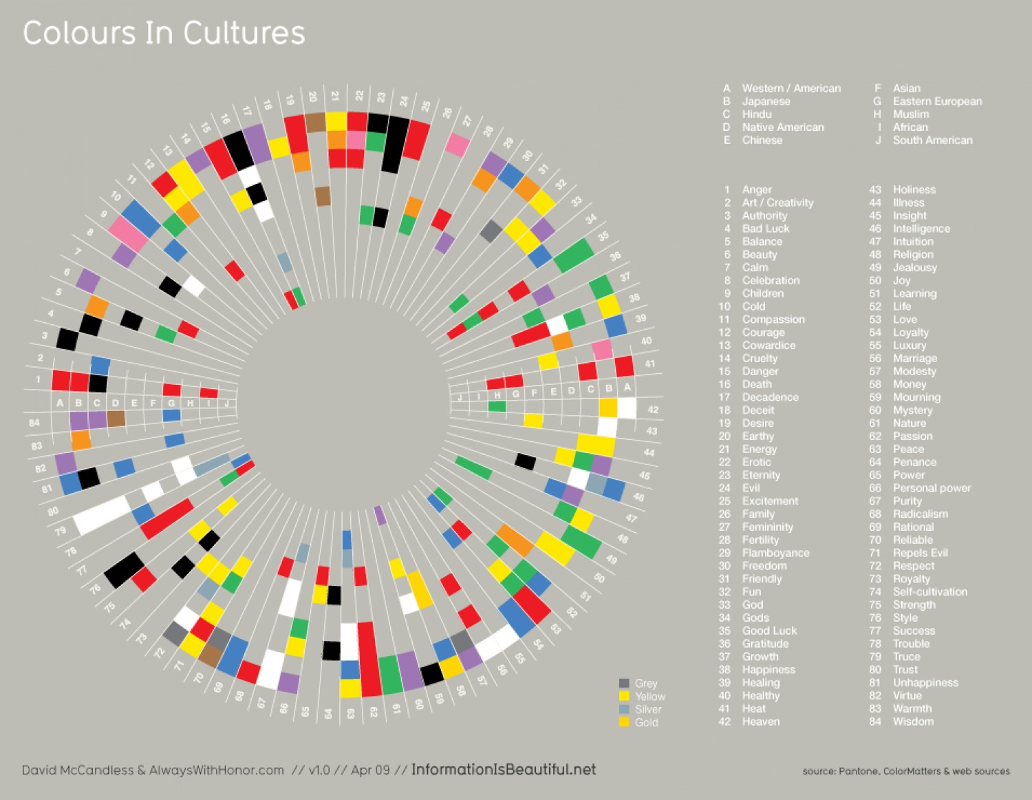what-colors-mean-in-different-cultures