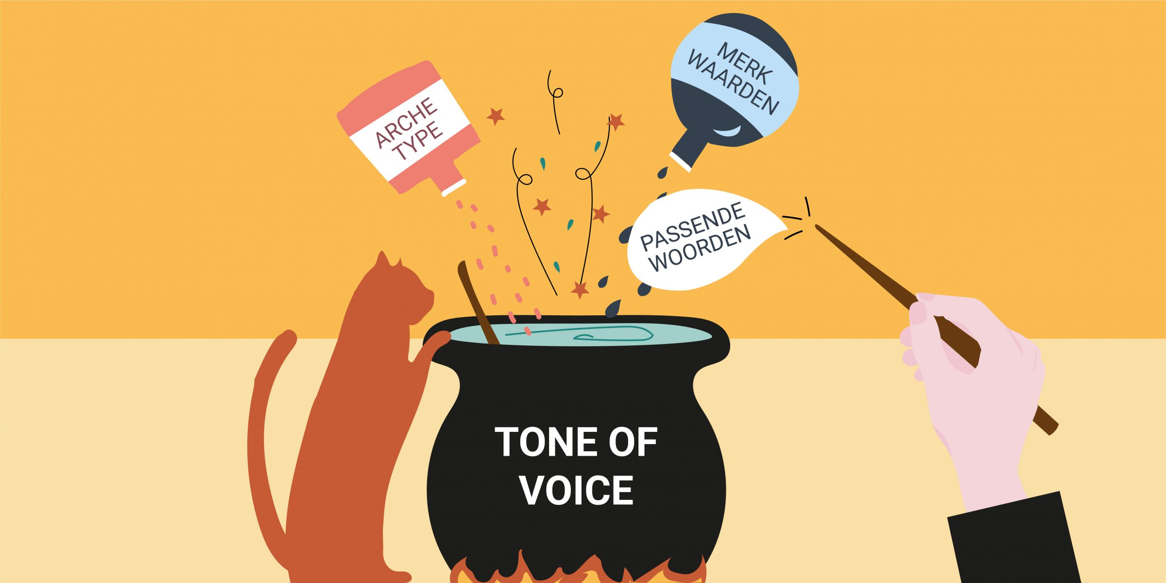 tone-of-voice-basis